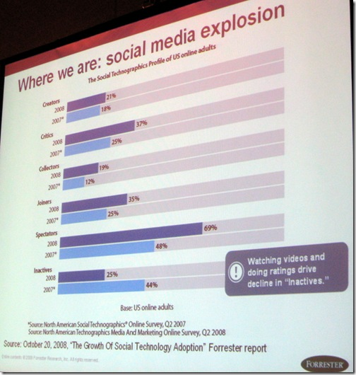 Social media explosion - Forrester Research tecnographics at FMF09