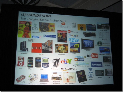 Changing Media Environment and Fragmentation - David Reibstein - Forrester Marketing Forum