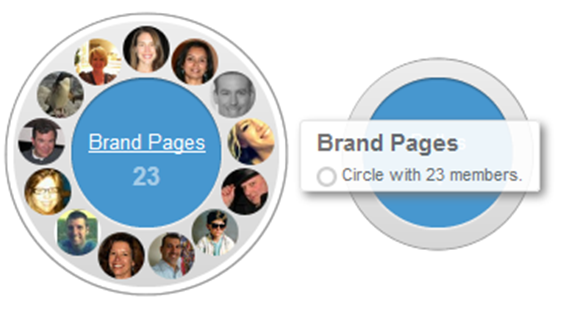 Brand page circle