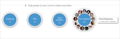 Googleplus page circles